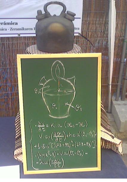 Fórmula matemática que describe el funcionamiento de un botijo